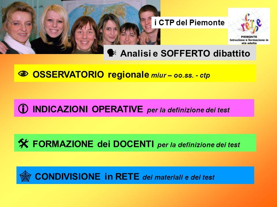 OSSERVATORIO regionale miur – oo.ss. - ctp INDICAZIONI OPERATIVE per la definizione dei test FORMAZIONE dei DOCENTI per la definizione dei test CONDIV