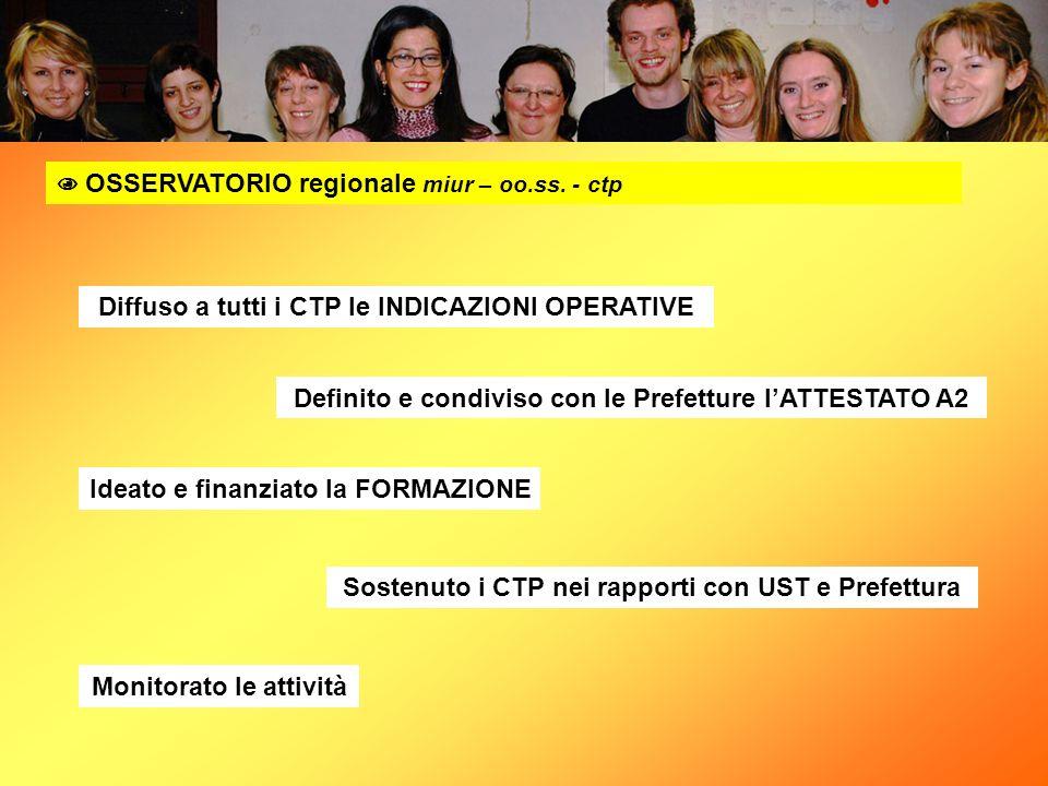 OSSERVATORIO regionale miur – oo.ss. - ctp Diffuso a tutti i CTP le INDICAZIONI OPERATIVE Definito e condiviso con le Prefetture lATTESTATO A2 Ideato