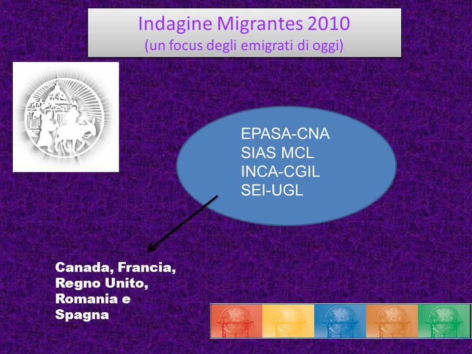 Indagine Migrantes 2010 (un focus degli emigrati di oggi) Indagine Migrantes 2010 (un focus degli emigrati di oggi) EPASA-CNA SIAS MCL INCA-CGIL SEI-U