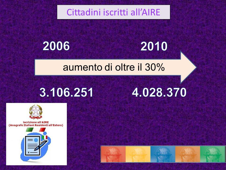 AFRICA… 106.354 studenti di italiano, il doppio degli italiani residenti 560 scuole pubbliche africane dove si insegna italiano con fondi locali Africa sempre più protagonista dei flussi migratori con lItalia