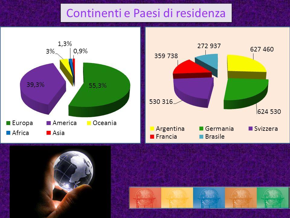 Continenti e Paesi di residenza