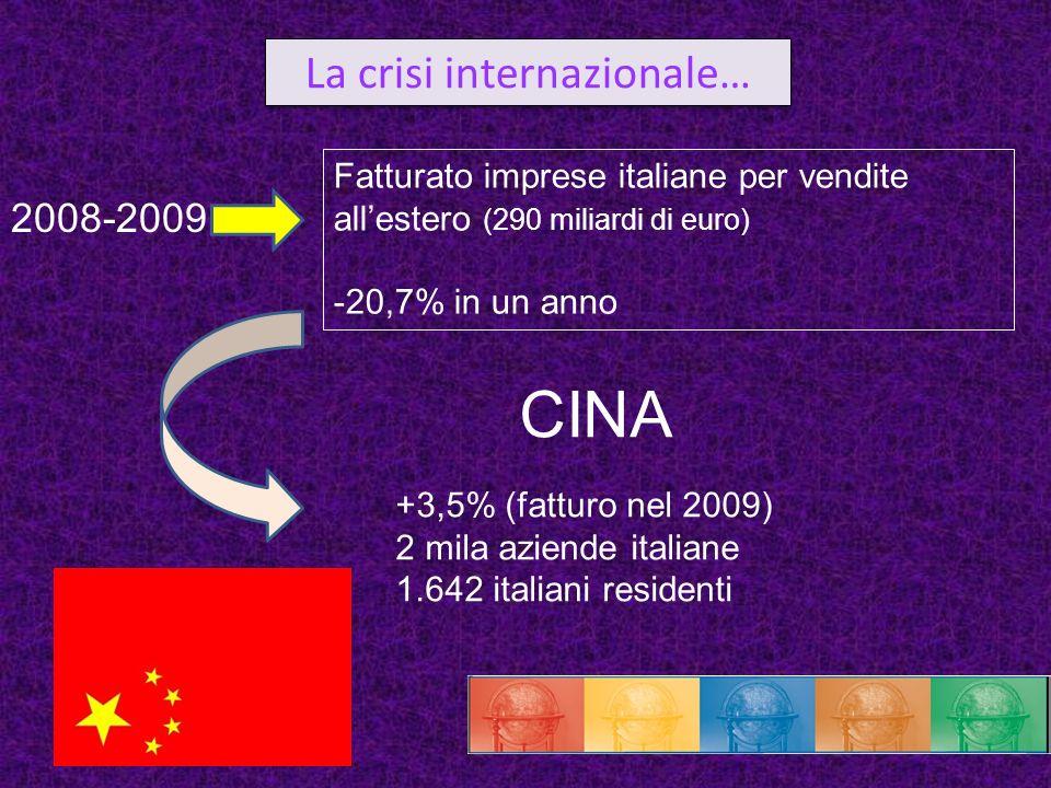La crisi internazionale… 2008-2009 Fatturato imprese italiane per vendite allestero (290 miliardi di euro) -20,7% in un anno CINA +3,5% (fatturo nel 2