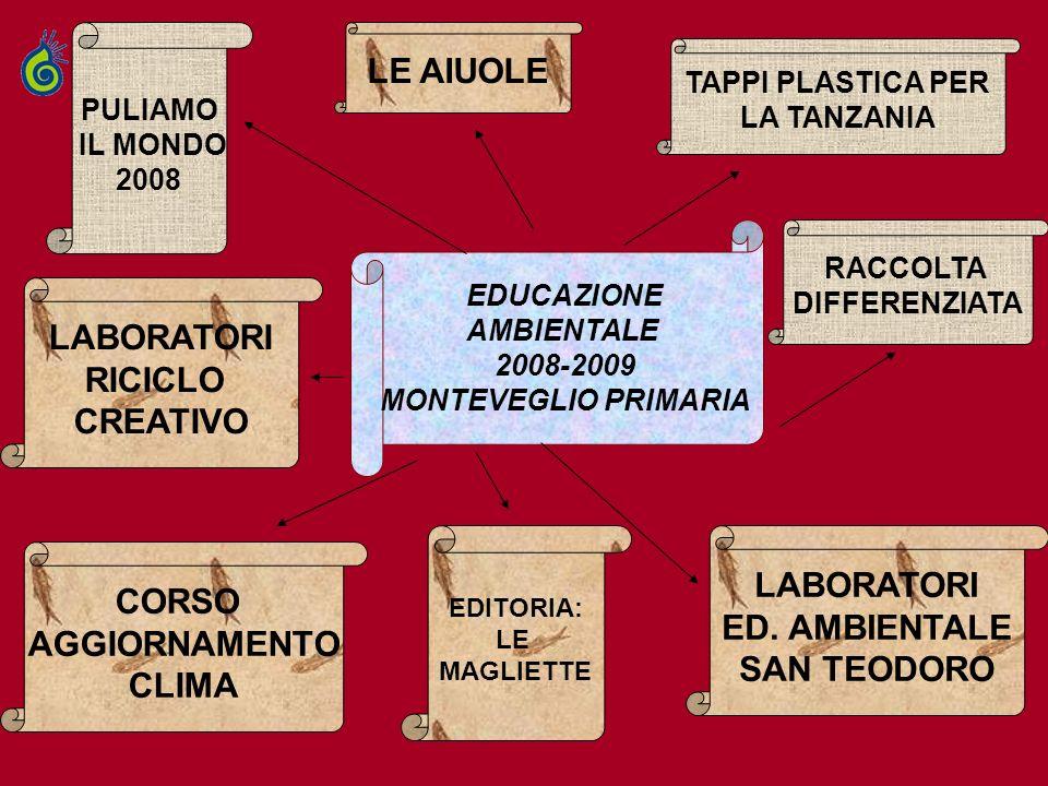 EDUCAZIONE AMBIENTALE 2008-2009 MONTEVEGLIO PRIMARIA PULIAMO IL MONDO 2008 LABORATORI RICICLO CREATIVO CORSO AGGIORNAMENTO CLIMA RACCOLTA DIFFERENZIAT