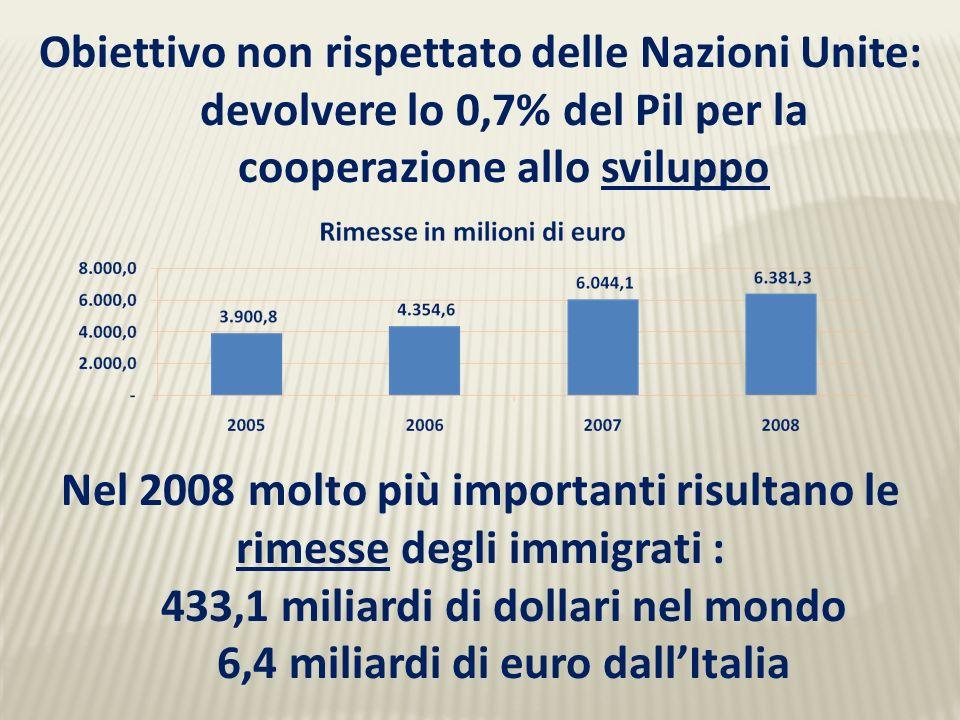 Obiettivo non rispettato delle Nazioni Unite: devolvere lo 0,7% del Pil per la cooperazione allo sviluppo Nel 2008 molto più importanti risultano le rimesse degli immigrati : 433,1 miliardi di dollari nel mondo 6,4 miliardi di euro dallItalia