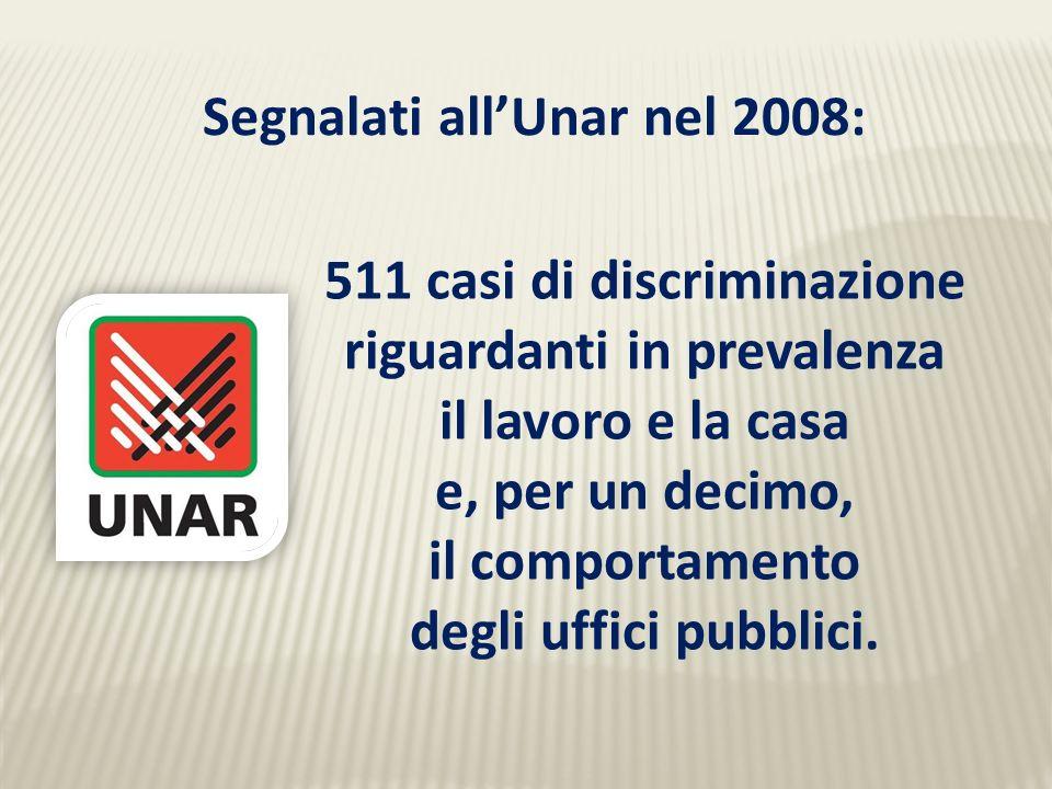 Segnalati allUnar nel 2008: 511 casi di discriminazione riguardanti in prevalenza il lavoro e la casa e, per un decimo, il comportamento degli uffici pubblici.