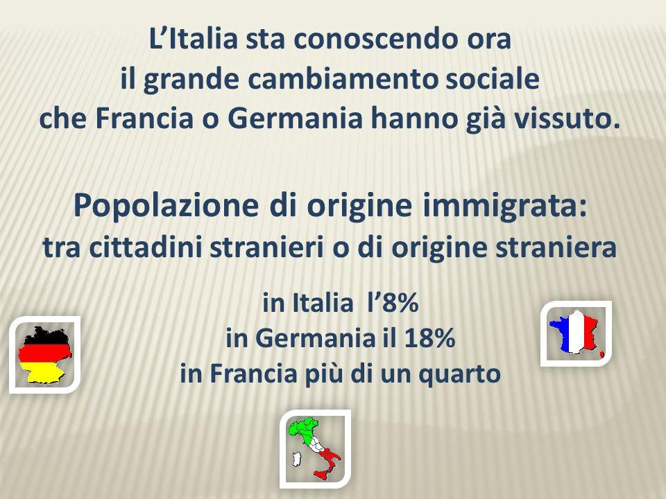 Immigrazione: stimolo alla convivenza religiosa Più della metà degli immigrati è di tradizione cristiana.