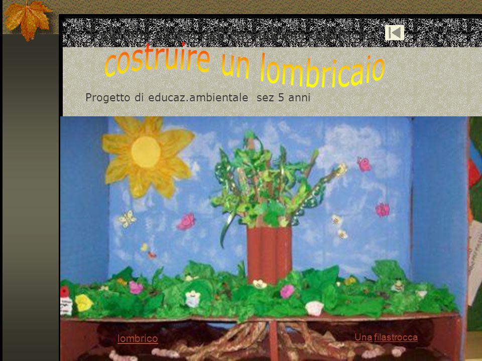 lombrico Progetto di educaz.ambientale sez 5 anni UnaUna filastroccafilastrocca Torna alla pagina delle produzioni didattiche