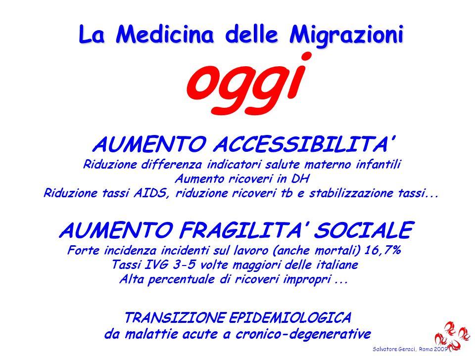 Salvatore Geraci, Roma 2009 oggi AUMENTO ACCESSIBILITA Riduzione differenza indicatori salute materno infantili Aumento ricoveri in DH Riduzione tassi