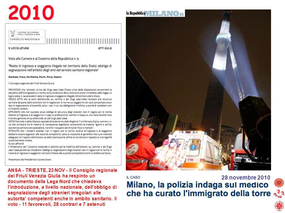 2010 28 novembre 2010 ANSA - TRIESTE, 23 NOV - Il Consiglio regionale del Friuli Venezia Giulia ha respinto un documento della Lega Nord che chiedeva