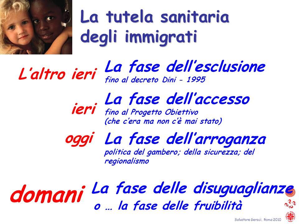 Salvatore Geraci, Roma 2010 Laltro ieri ieri domani La fase dellesclusione fino al decreto Dini - 1995 La fase dellaccesso fino al Progetto Obiettivo