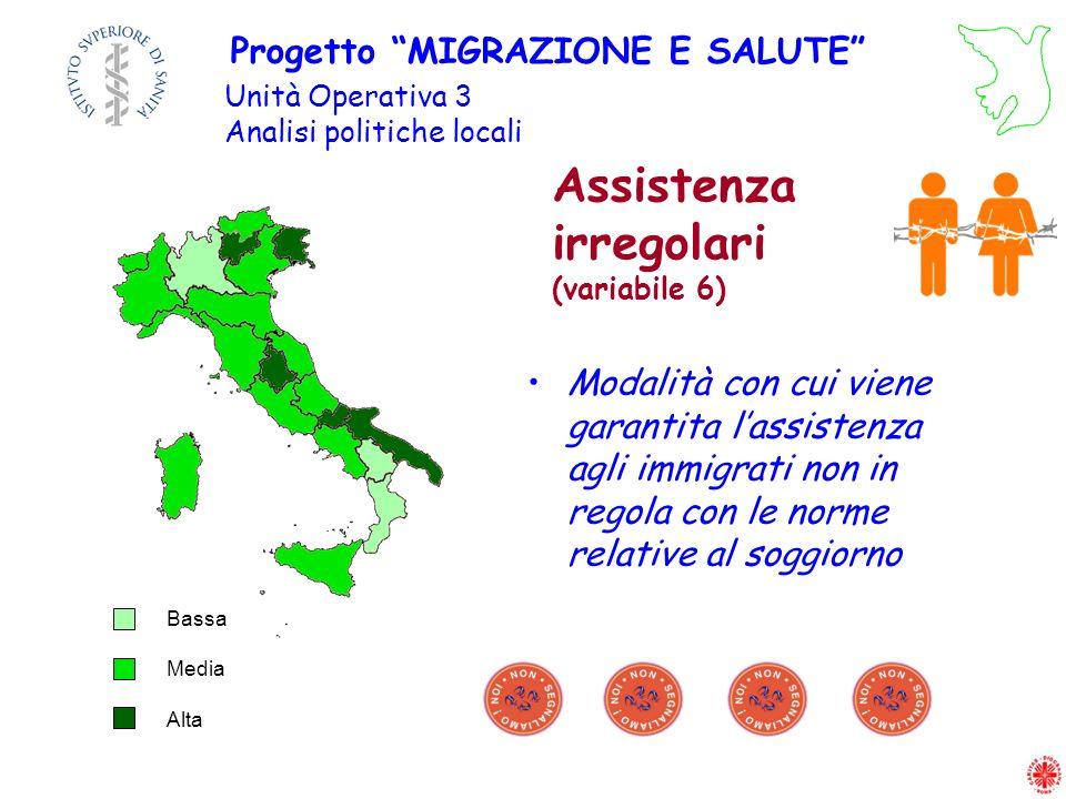 Assistenza irregolari (variabile 6) Modalità con cui viene garantita lassistenza agli immigrati non in regola con le norme relative al soggiorno Proge