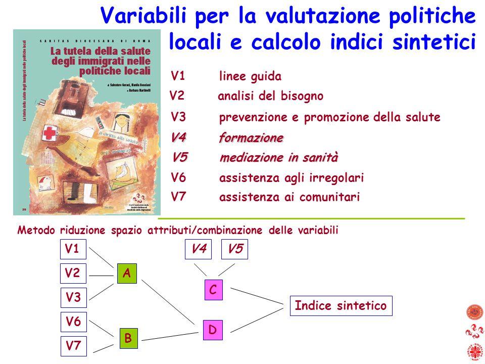 Variabili per la valutazione politiche locali e calcolo indici sintetici V1linee guida V4formazione V2analisi del bisogno V3prevenzione e promozione d