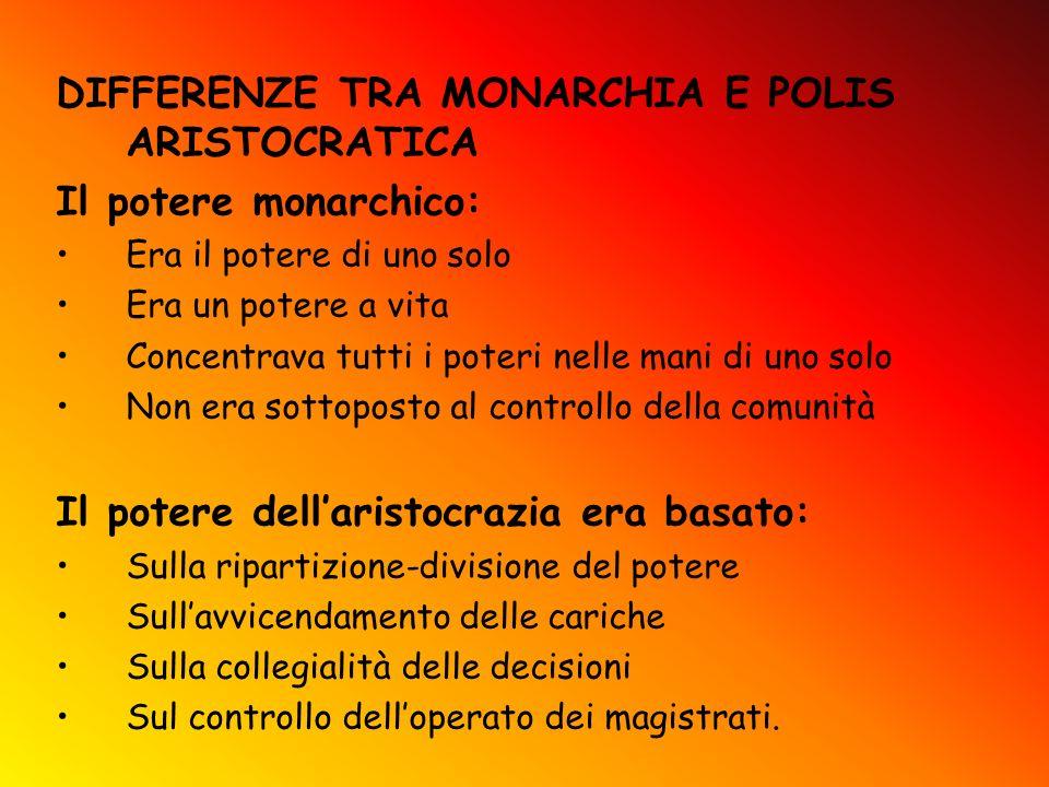 DIFFERENZE TRA MONARCHIA E POLIS ARISTOCRATICA Il potere monarchico: Era il potere di uno solo Era un potere a vita Concentrava tutti i poteri nelle m