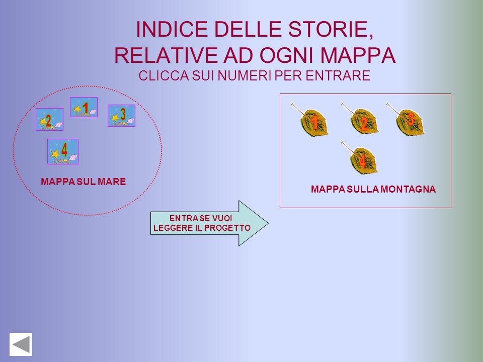 INDICE DELLE STORIE, RELATIVE AD OGNI MAPPA CLICCA SUI NUMERI PER ENTRARE MAPPA SUL MARE MAPPA SULLA MONTAGNA ENTRA SE VUOI LEGGERE IL PROGETTO