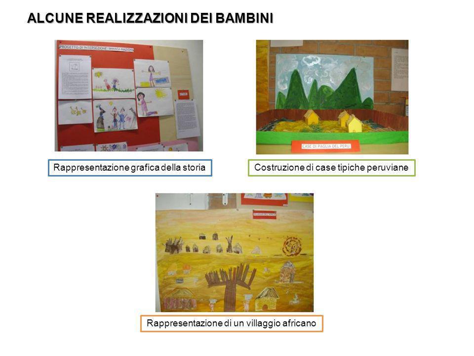 ALCUNE REALIZZAZIONI DEI BAMBINI Rappresentazione grafica della storiaCostruzione di case tipiche peruviane Rappresentazione di un villaggio africano