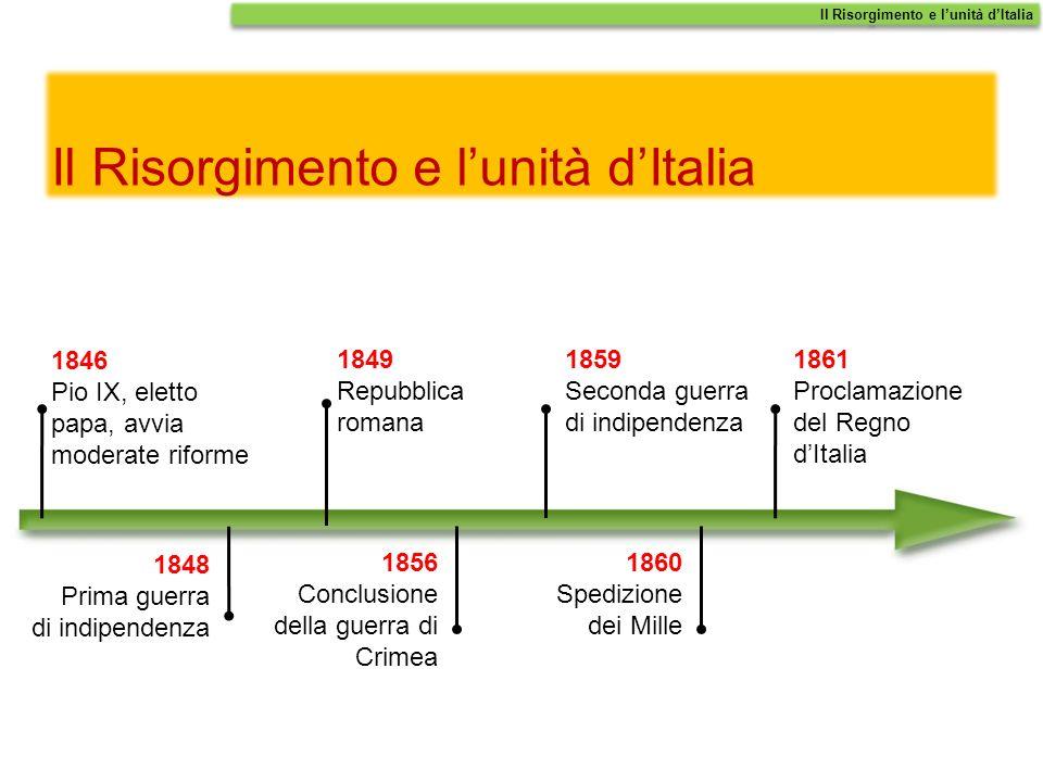 Dopo il 1848, lunico Stato in cui è stata mantenuta la costituzione è il Regno di Sardegna.