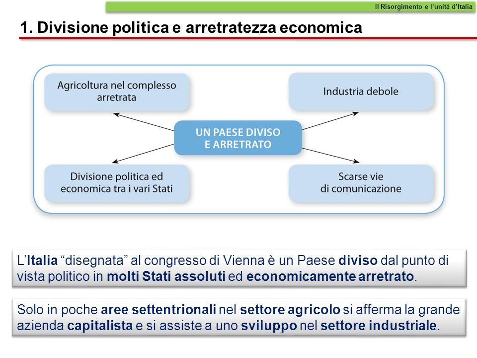 Il Risorgimento e lunità dItalia 3.