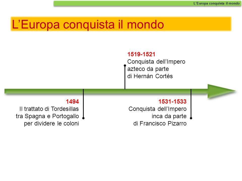LEuropa conquista il mondo 1494 Il trattato di Tordesillas tra Spagna e Portogallo per dividere le coloni 1519-1521 Conquista dellImpero azteco da parte di Hernán Cortés 1531-1533 Conquista dellImpero inca da parte di Francisco Pizarro