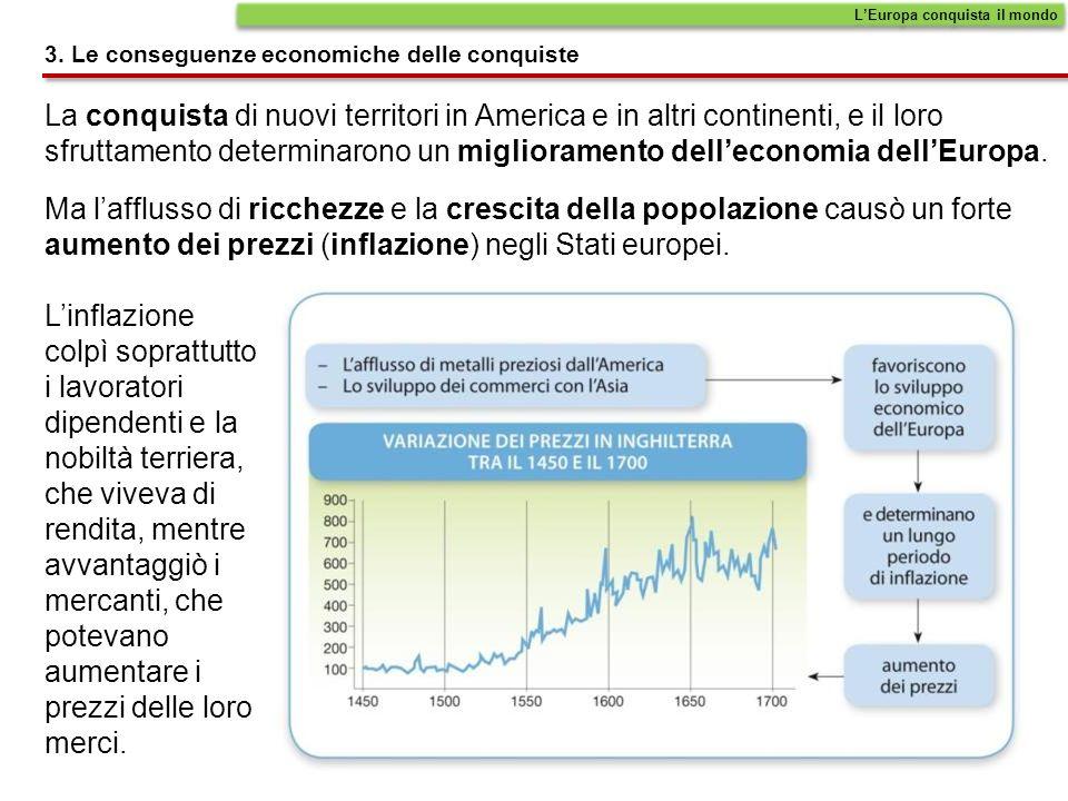 Ma lafflusso di ricchezze e la crescita della popolazione causò un forte aumento dei prezzi (inflazione) negli Stati europei.