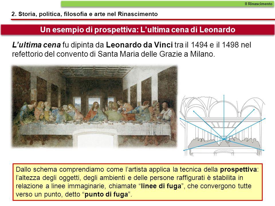 Lultima cena fu dipinta da Leonardo da Vinci tra il 1494 e il 1498 nel refettorio del convento di Santa Maria delle Grazie a Milano. Il Rinascimento 2