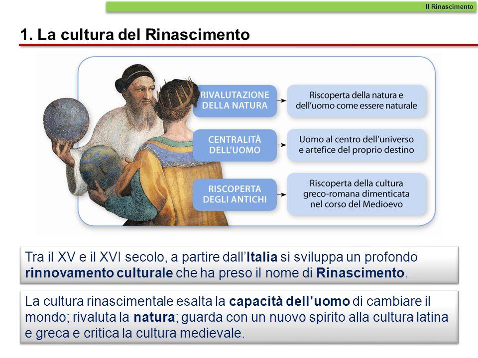 1. La cultura del Rinascimento La cultura rinascimentale esalta la capacità delluomo di cambiare il mondo; rivaluta la natura; guarda con un nuovo spi