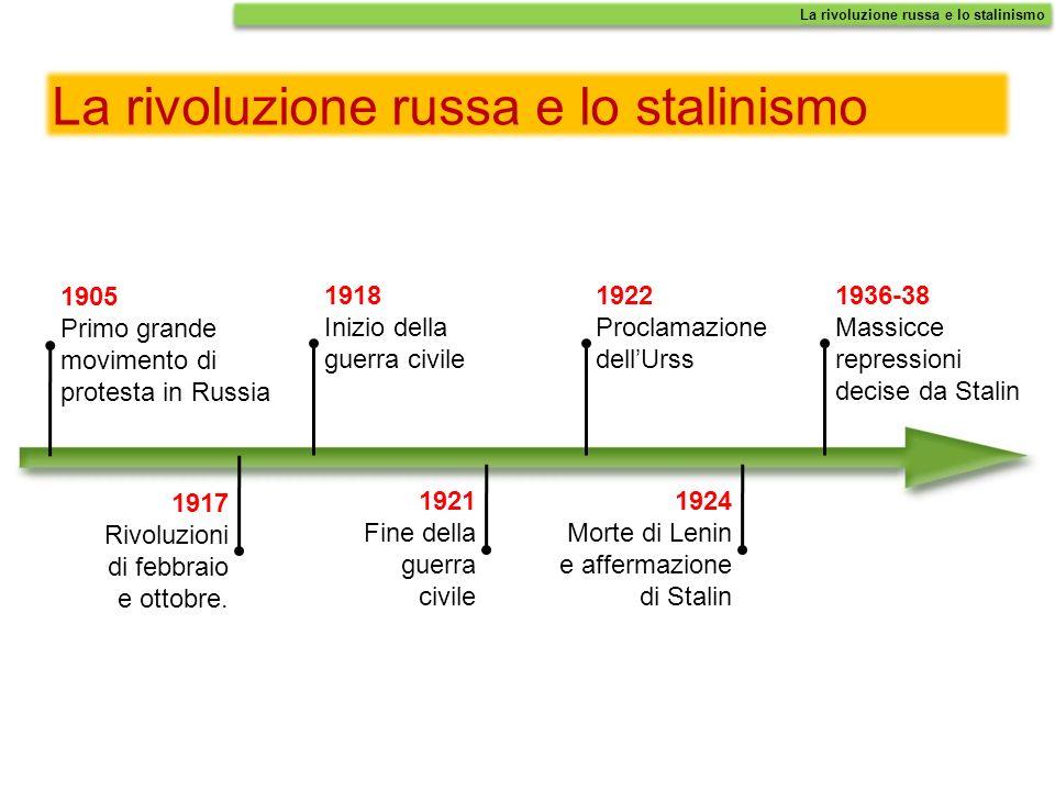 Allinizio della Prima guerra mondiale la Russia è uno degli Stati più arretrati dEuropa dal punto di vista economico e politico.