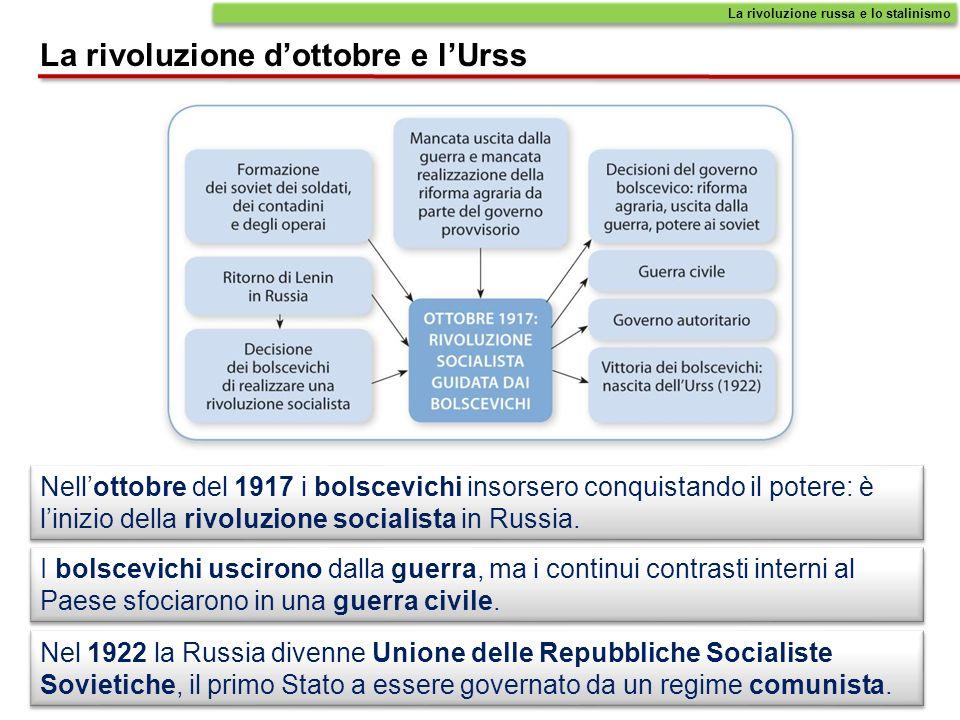 Nellottobre del 1917 i bolscevichi insorsero conquistando il potere: è linizio della rivoluzione socialista in Russia. La rivoluzione dottobre e lUrss