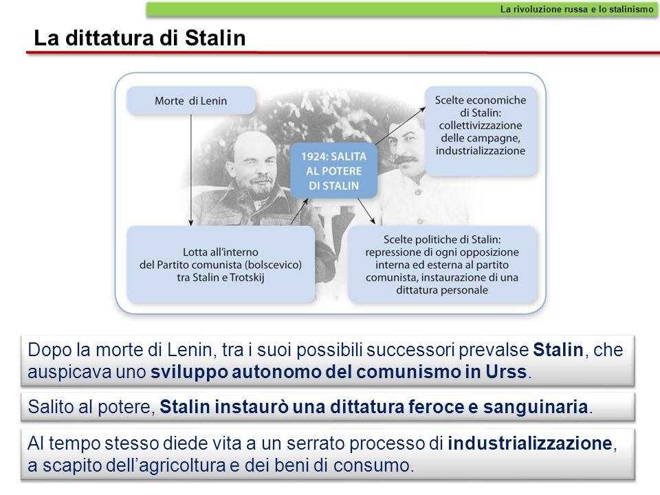 Dopo la morte di Lenin, tra i suoi possibili successori prevalse Stalin, che auspicava uno sviluppo autonomo del comunismo in Urss. La dittatura di St