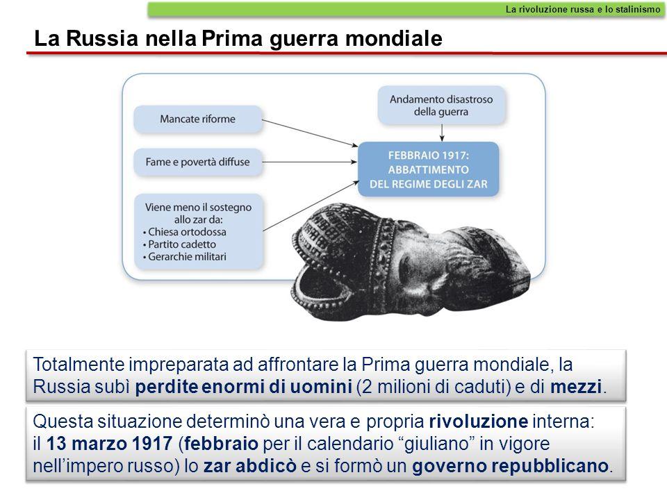 Totalmente impreparata ad affrontare la Prima guerra mondiale, la Russia subì perdite enormi di uomini (2 milioni di caduti) e di mezzi. La Russia nel