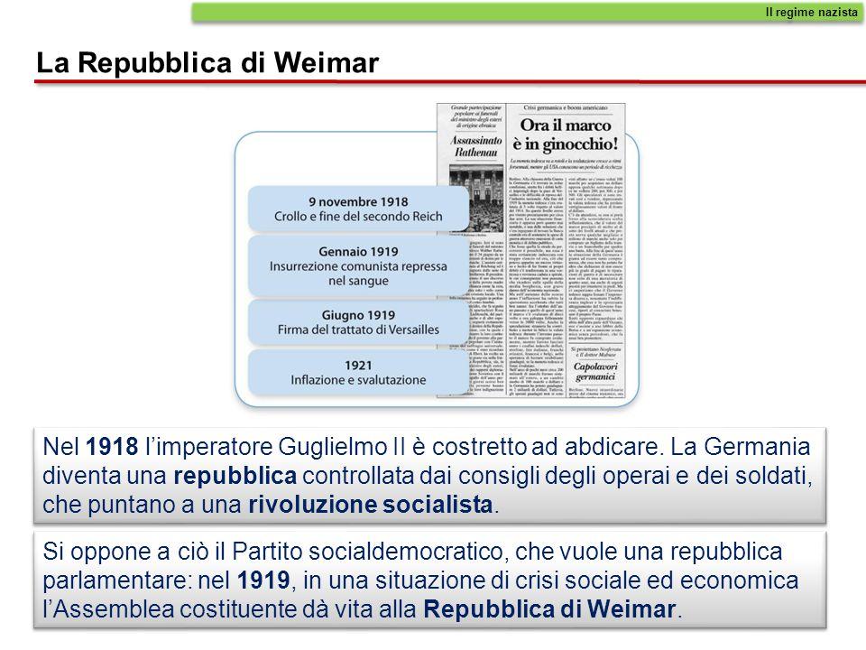 La Repubblica di Weimar Si oppone a ciò il Partito socialdemocratico, che vuole una repubblica parlamentare: nel 1919, in una situazione di crisi sociale ed economica lAssemblea costituente dà vita alla Repubblica di Weimar.