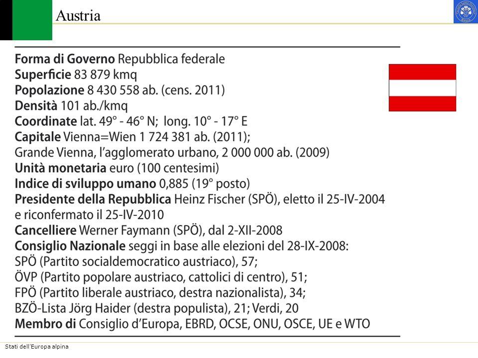 Stati dellEuropa alpina Austria - POPOLAZIONE