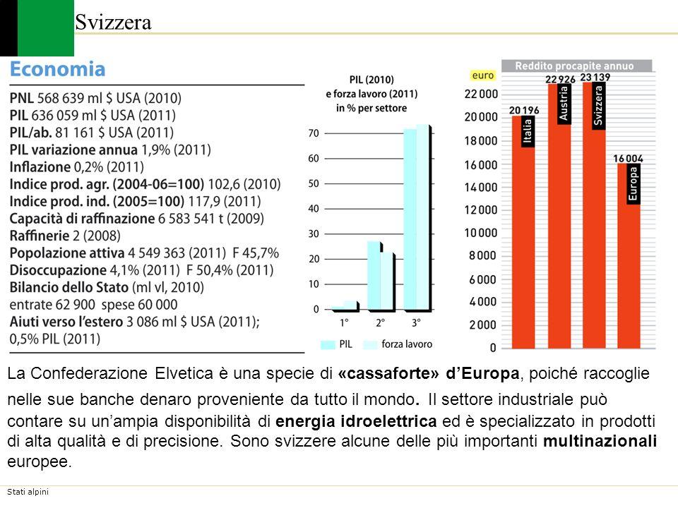 Stati alpini Svizzera La Confederazione Elvetica è una specie di «cassaforte» dEuropa, poiché raccoglie nelle sue banche denaro proveniente da tutto i