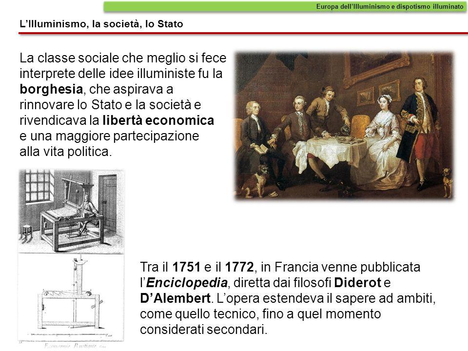 Tra il 1751 e il 1772, in Francia venne pubblicata lEnciclopedia, diretta dai filosofi Diderot e DAlembert. Lopera estendeva il sapere ad ambiti, come