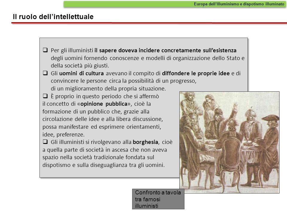 Il ruolo dellintellettuale Per gli illuministi il sapere doveva incidere concretamente sullesistenza degli uomini fornendo conoscenze e modelli di org