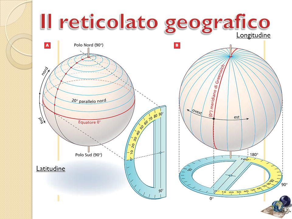 Latitudine A sinistra, sulla superficie della Terra sono disegnati dei cerchi paralleli, che vanno da est a ovest.