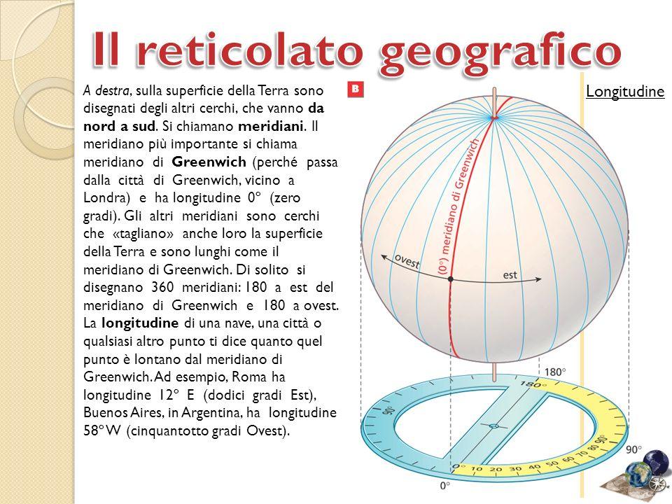 Longitudine A destra, sulla superficie della Terra sono disegnati degli altri cerchi, che vanno da nord a sud. Si chiamano meridiani. Il meridiano più
