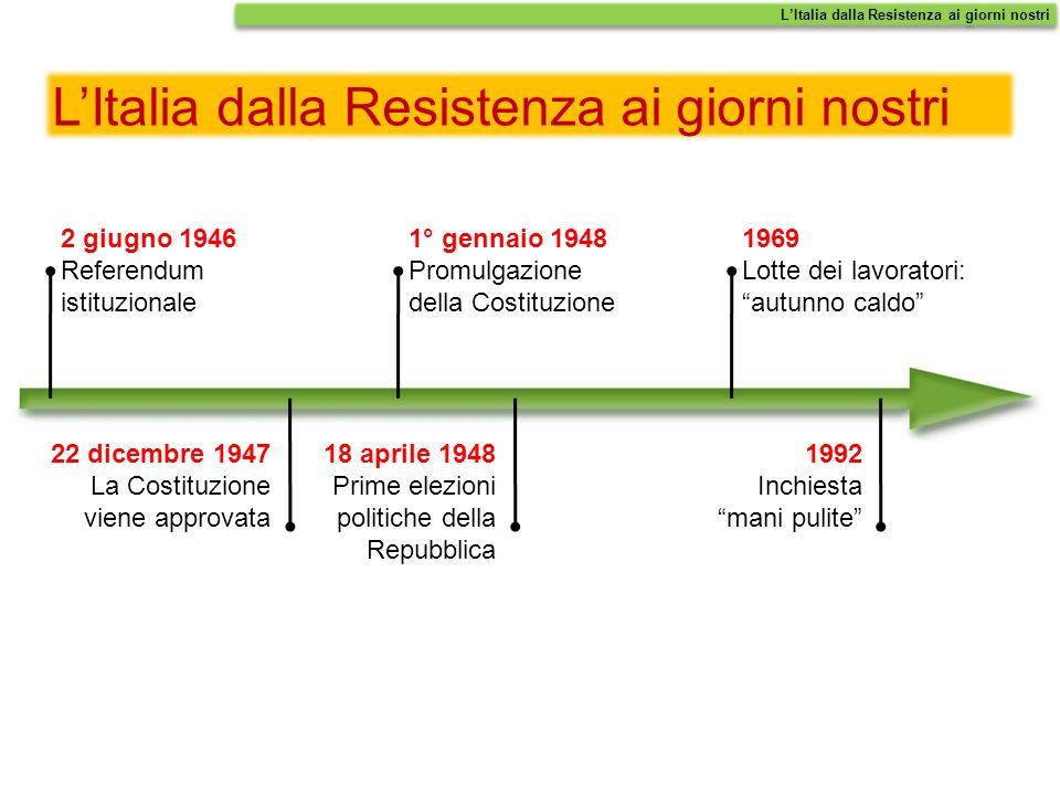 LItalia dalla Resistenza ai giorni nostri 2 giugno 1946 Referendum istituzionale 22 dicembre 1947 La Costituzione viene approvata LItalia dalla Resist