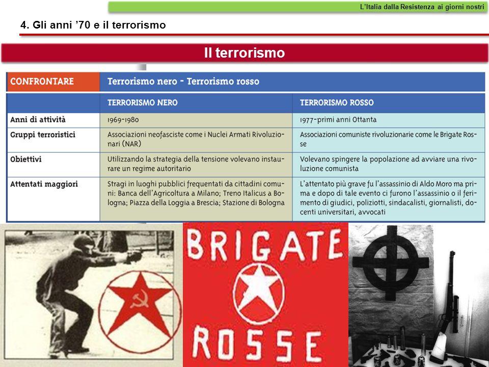 4. Gli anni 70 e il terrorismo LItalia dalla Resistenza ai giorni nostri Il terrorismo