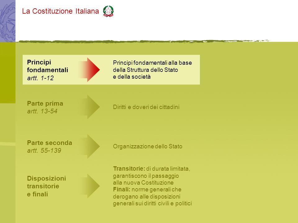 La Costituzione Italiana Principi fondamentali artt. 1-12 Principi fondamentali alla base della Struttura dello Stato e della società Parte prima artt