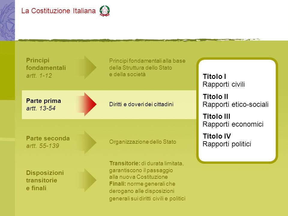 La Costituzione Italiana Titolo I Rapporti civili Titolo II Rapporti etico-sociali Titolo III Rapporti economici Titolo IV Rapporti politici Principi