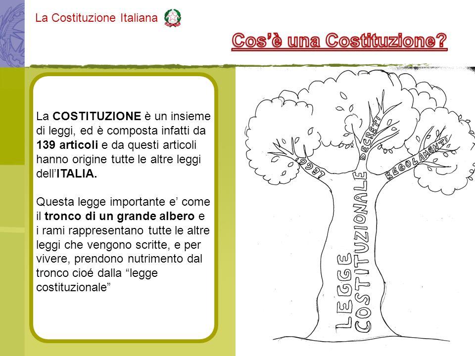 La Costituzione Italiana La COSTITUZIONE è un insieme di leggi, ed è composta infatti da 139 articoli e da questi articoli hanno origine tutte le altr