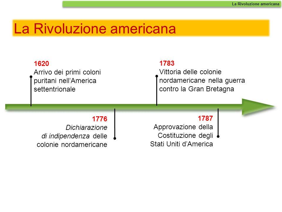 La Rivoluzione americana 1620 Arrivo dei primi coloni puritani nellAmerica settentrionale 1776 Dichiarazione di indipendenza delle colonie nordamerica