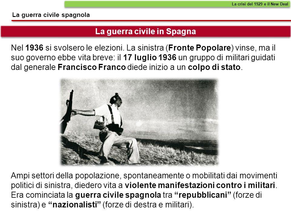 Nel 1936 si svolsero le elezioni. La sinistra (Fronte Popolare) vinse, ma il suo governo ebbe vita breve: il 17 luglio 1936 un gruppo di militari guid