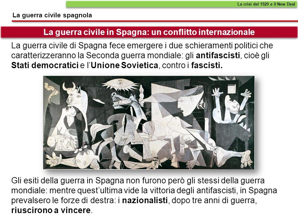 La guerra civile in Spagna: un conflitto internazionale La guerra civile spagnola Gli esiti della guerra in Spagna non furono però gli stessi della gu
