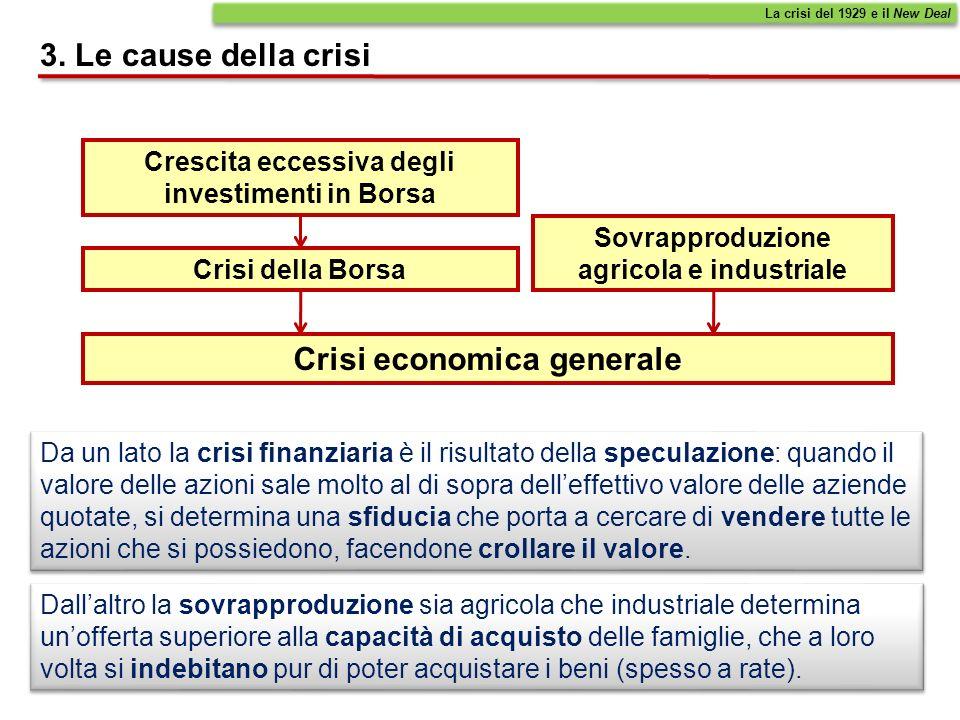 Da un lato la crisi finanziaria è il risultato della speculazione: quando il valore delle azioni sale molto al di sopra delleffettivo valore delle azi