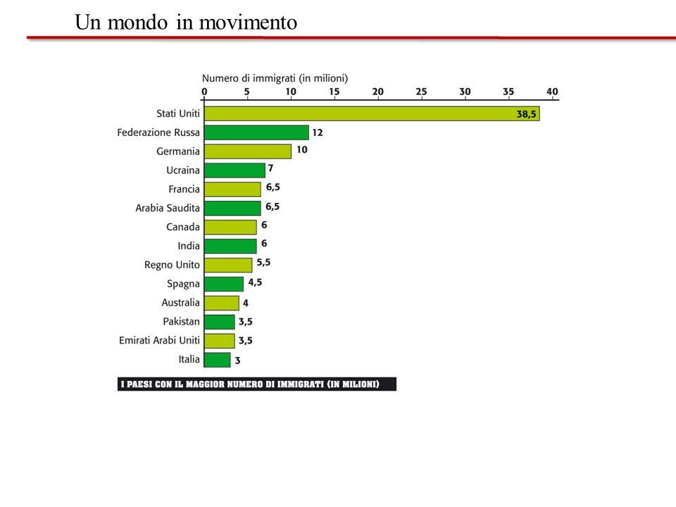Demografia d Italia Con 60.626.442 di abitanti (al 1º gennaio 2011)], l Italia è il quarto paese dell Unione europea per popolazione (dopo Germania, Francia e Regno Unito) ed il 23º al mondo.