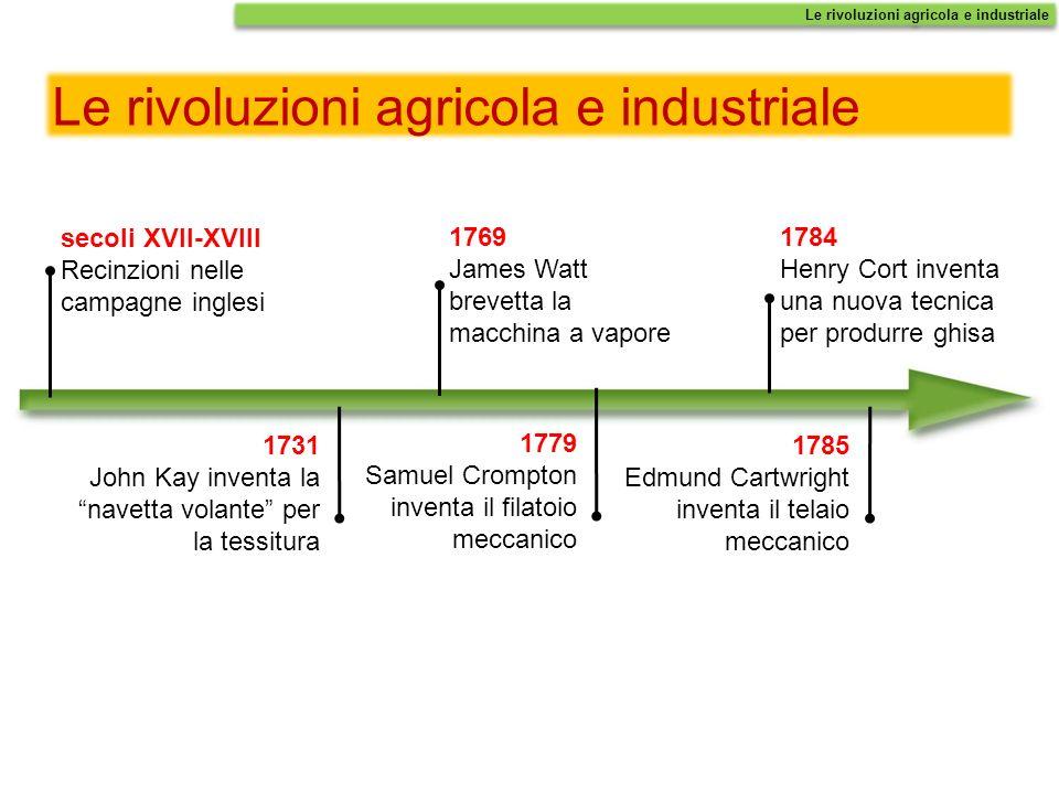 Le rivoluzioni agricola e industriale secoli XVII-XVIII Recinzioni nelle campagne inglesi 1731 John Kay inventa la navetta volante per la tessitura 17