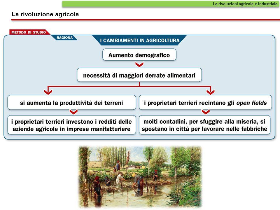 Le rivoluzioni agricola e industriale La rivoluzione agricola