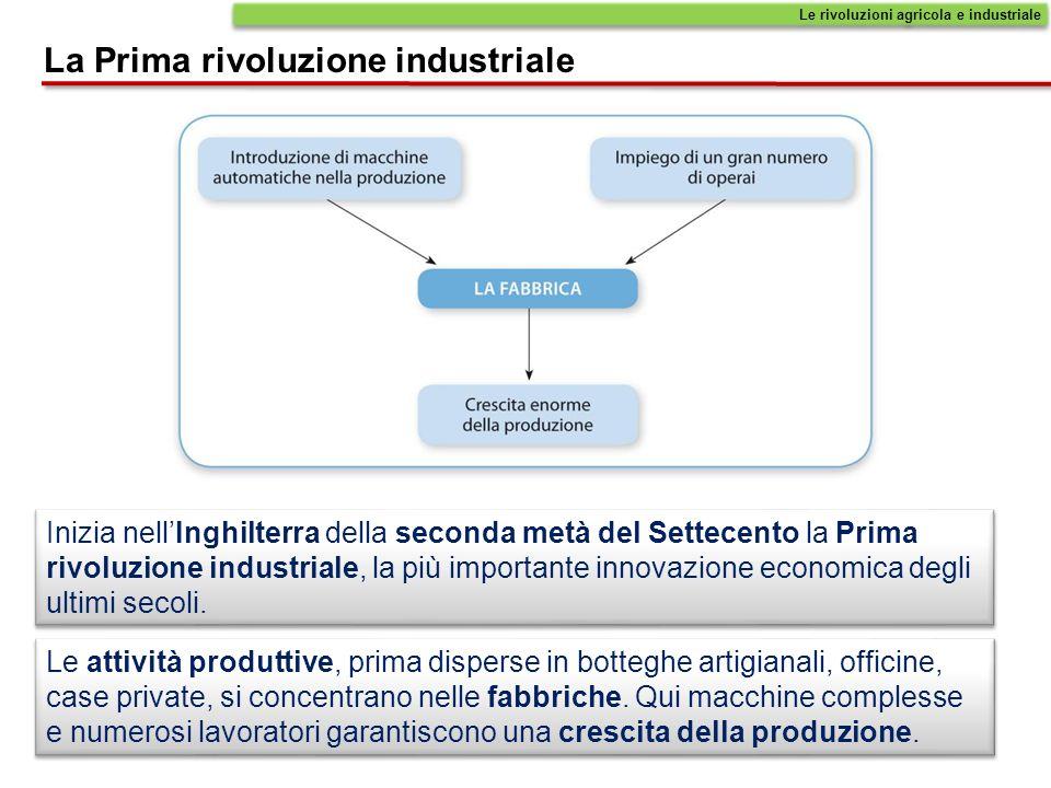 Inizia nellInghilterra della seconda metà del Settecento la Prima rivoluzione industriale, la più importante innovazione economica degli ultimi secoli