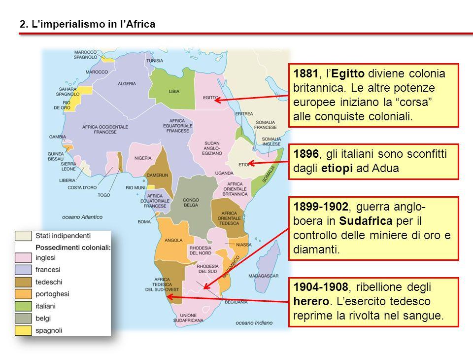 1881, lEgitto diviene colonia britannica. Le altre potenze europee iniziano la corsa alle conquiste coloniali. 1904-1908, ribellione degli herero. Les